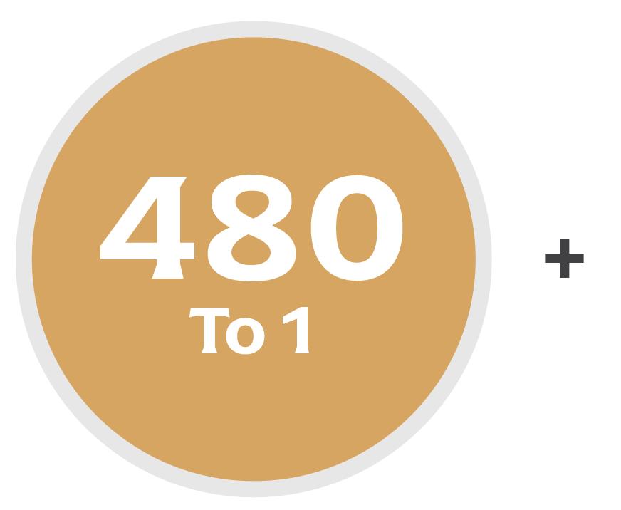 480 to 1
